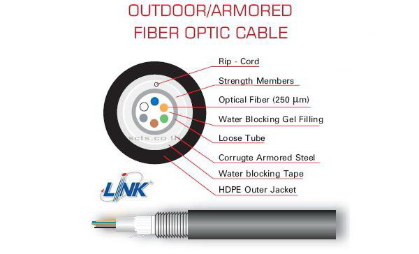 Link Fiber Optic Cable Outdoor Armored Type 50/125 Multimode - 6